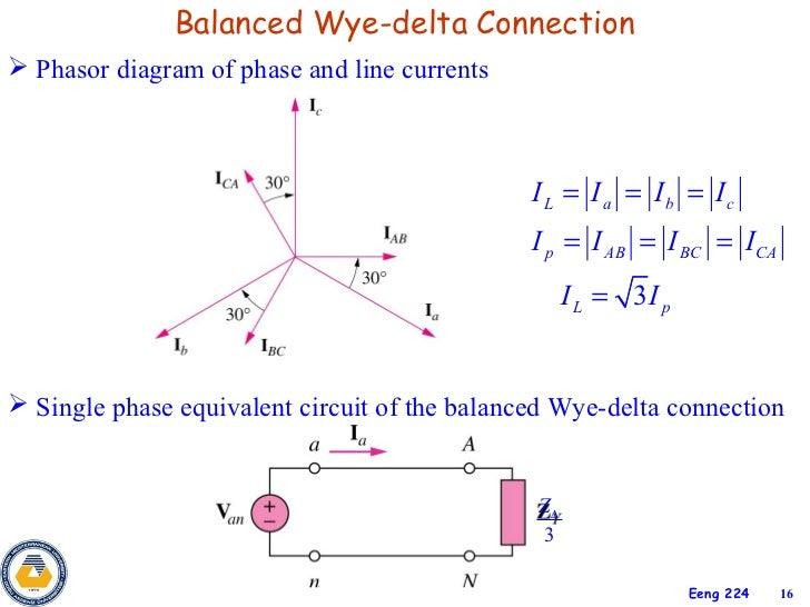 3phase circuits rh slideshare net 3 Prong Plug Wiring Diagram 3 Phase Power