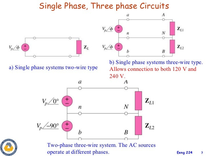 Single Phase System : Phase circuits