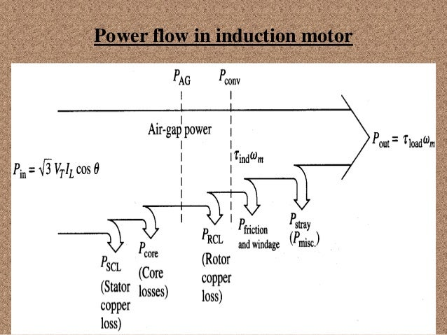 Wiring Diagram For 3 Phase Converter as well Three Phase Converter Wiring Diagram additionally Interesting Blueprint Phase A Matic Male Plug L14 30 Wiring Diagram Detailed Electronic Circuit Technical Picture Bridgeport as well Wiring Diagram For 3 Phase Converter as well Phconv. on phase a matic wiring diagram