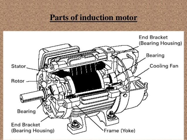 3 phase of induction motor 2015 16 for Three phase induction motor
