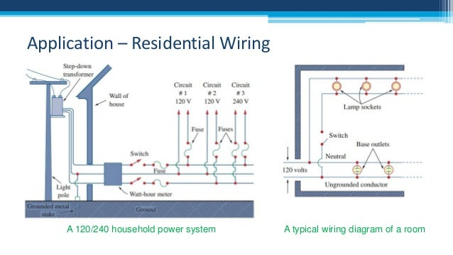 3 phase circuitapplication \u2013 residential wiring a 120 240 household power system a typical wiring diagram of a room