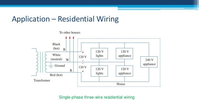 Modern House Wiring Diagram : Modern house wiring diagram uk home and