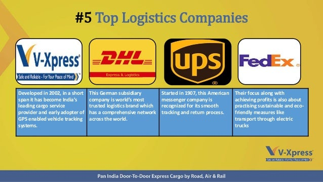 Interesting Facts about Global Logistics Industry