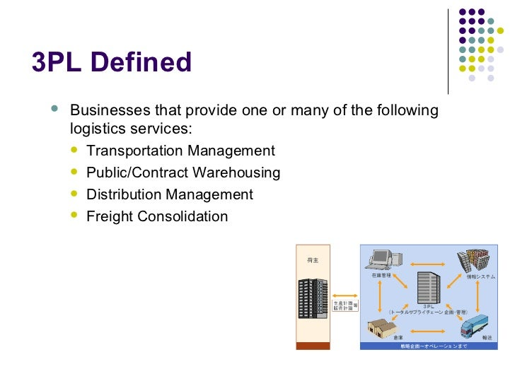 3pl vs 4pl 1pl to 5pl: the differences between a 3pl logistics provider and other logistics service providers posted by thomas van leeuwen on 17-jun-2014 09:54:00.