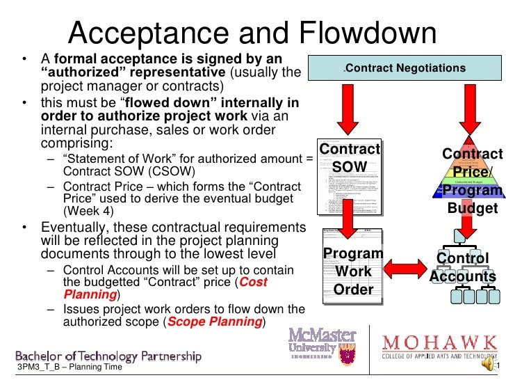 "Acceptance and Flowdown<br />A formal acceptance is signed by an ""authorized"" representative (usually the project manager ..."