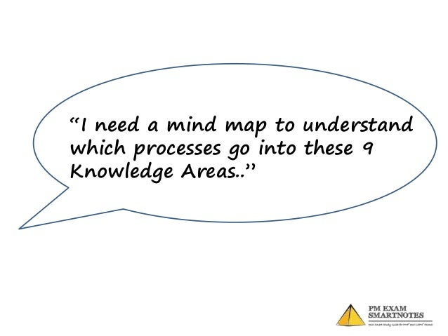 Process Groups and Knowledge Areas