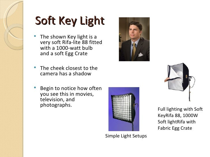 Point Lighting For Photography
