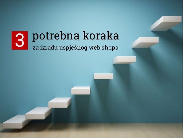 3 potrebna koraka za izradu uspješnog web shopa