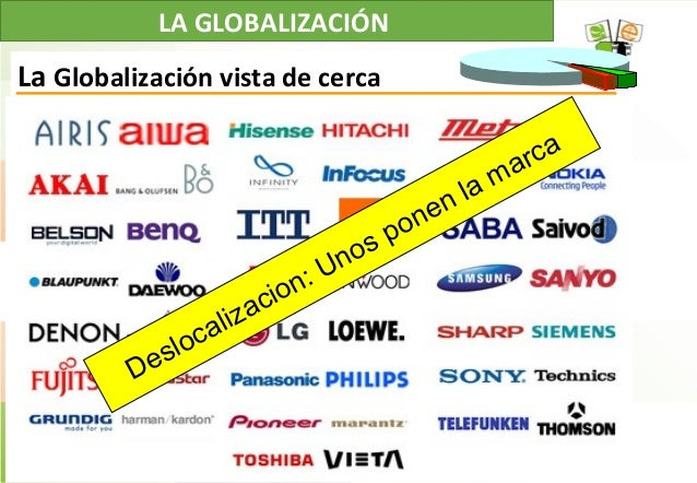 LA GLOBALIZACIÓN La Globalización vista de cerca Deslocalizacion: Unos ponen la marca