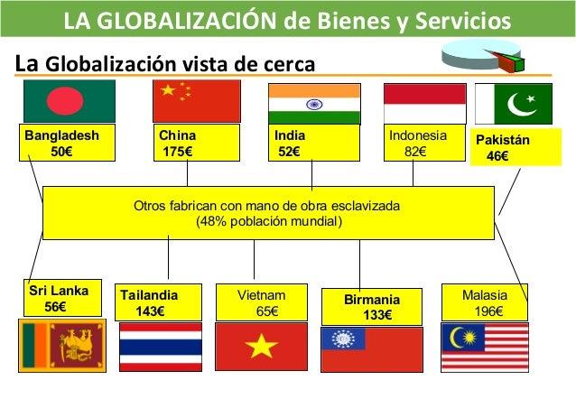 LA GLOBALIZACIÓN de Bienes y Servicios Bangladesh 50€ B B China 175€ Indonesia 82€ Pakistán 46€ Sri Lanka 56€ Tailandia 14...