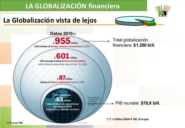 LA GLOBALIZACIÓN financiera La Globalización vista de lejos Total globalización financiera: $1.200 bill. PIB mundial: $78,...