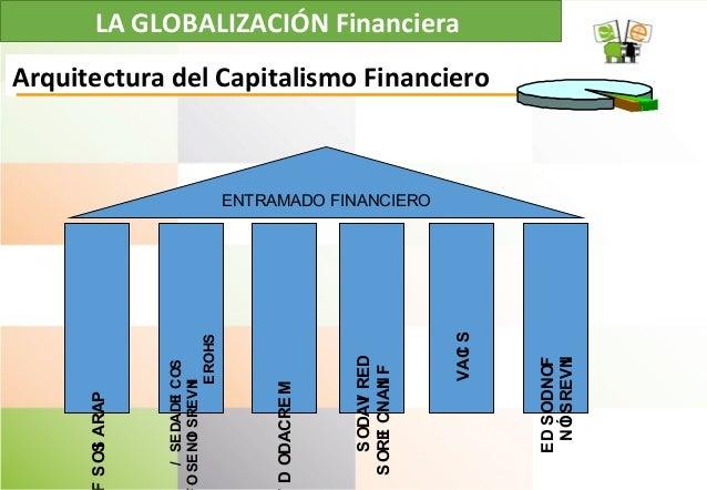LA GLOBALIZACIÓN Financiera Arquitectura del Capitalismo Financiero PARAISOS SOCIEDADES/ INVERSIONESO SHORE MERCADOD SICAV...