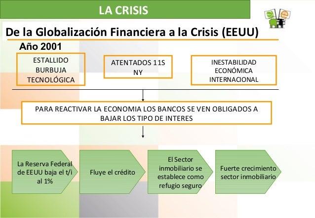 LA CRISIS ESTALLIDO BURBUJA TECNOLÓGICA INESTABILIDAD ECONÓMICA INTERNACIONAL ATENTADOS 11S NY PARA REACTIVAR LA ECONOMIA ...