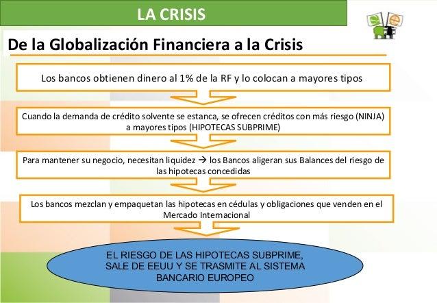 LA CRISIS De la Globalización Financiera a la Crisis Los bancos obtienen dinero al 1% de la RF y lo colocan a mayores tipo...