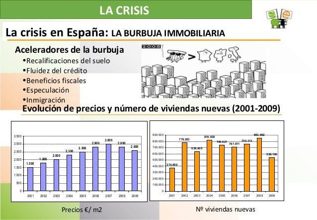 LA CRISIS La crisis en España: LA BURBUJA IMMOBILIARIA Aceleradores de la burbuja •Recalificaciones del suelo •Fluidez del...