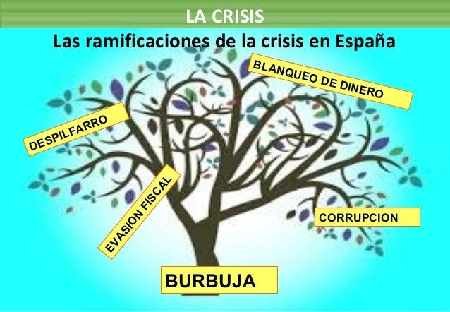 LA CRISIS DESPILFARRO CORRUPCION BLANQUEO DE DINERO EVASION FISCAL BURBUJA Las ramificaciones de la crisis en España
