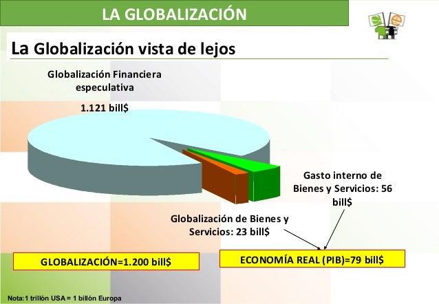 LA GLOBALIZACIÓN La Globalización vista de lejos Nota:1 trillón USA = 1 billón Europa Globalización Financiera especulativ...