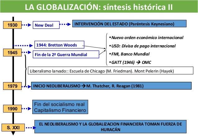 LA GLOBALIZACIÓN: síntesis histórica II 1930 1945 1979 1990 Liberalismo larvado:: Escuela de Chicago (M. Friedman). Mont P...