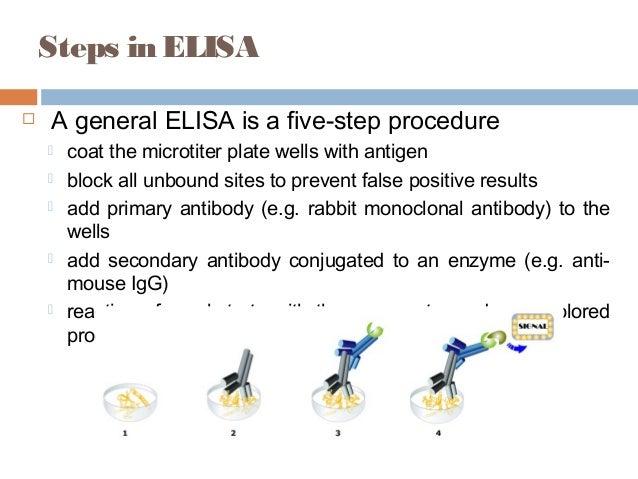 Principles and Applications of ELISA