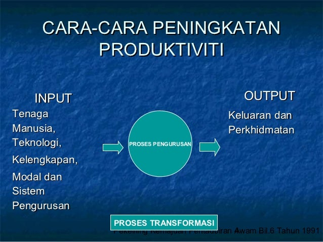 3 Produktiviti