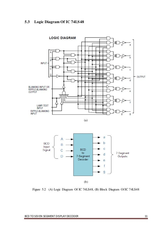 bcd to seven segment display decoder 11 5 3 logic diagram