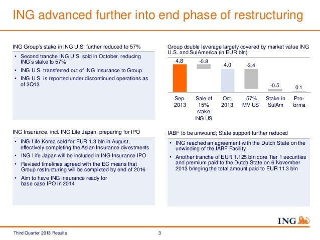 Analyst Presentation Third Quarter 2013 Results. ING posts ...