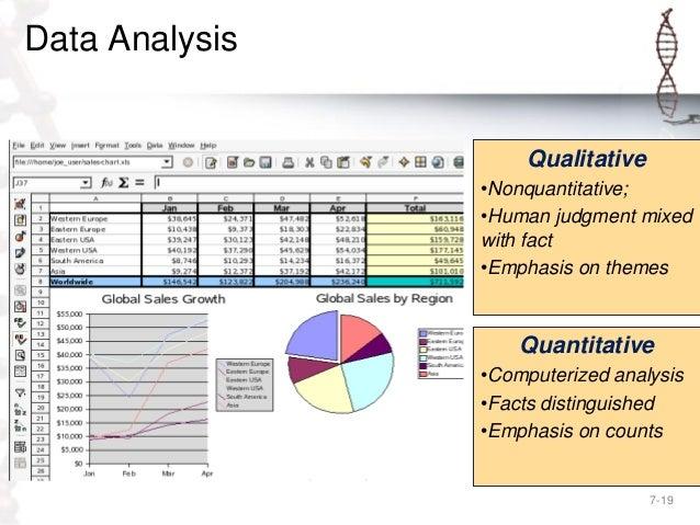 data analysis in quantitative research pdf