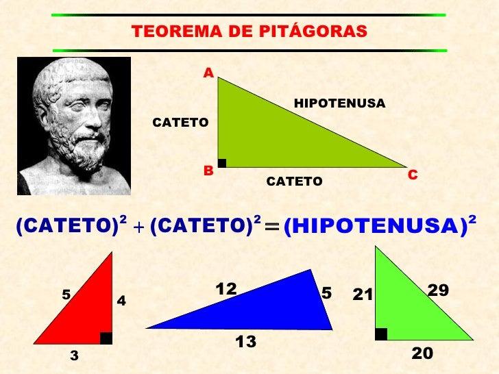 3 Razones Trigonometricas Slide 3