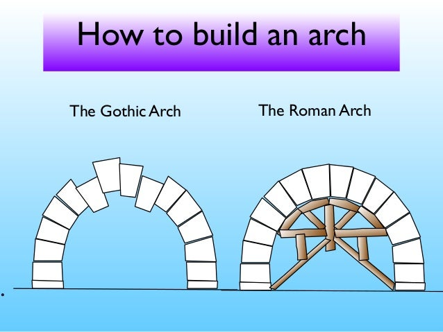 How To Build An Arch The Gothic Roman