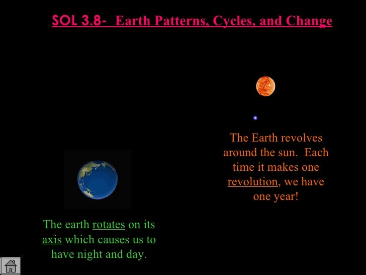 Earth Science Natural Resources Sol Review