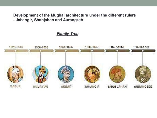 Chronology of the mughal kings essay