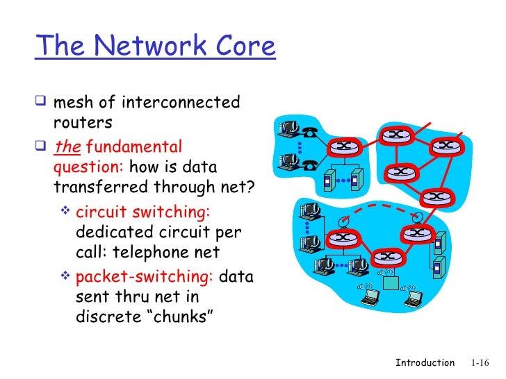 Circuit Switching Telnet - Enthusiast Wiring Diagrams •
