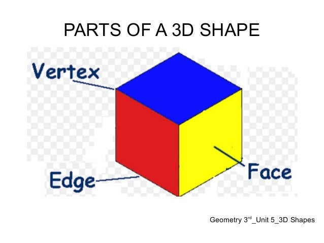 3rd geometry unit 53d shapes 5 638