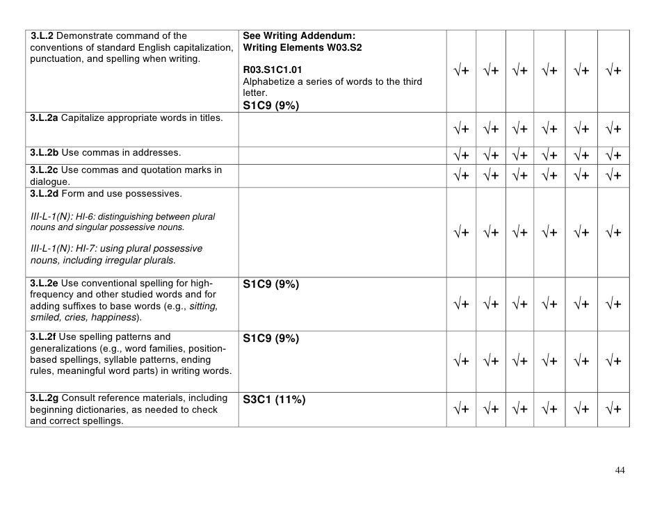 3rd grade checklist #2