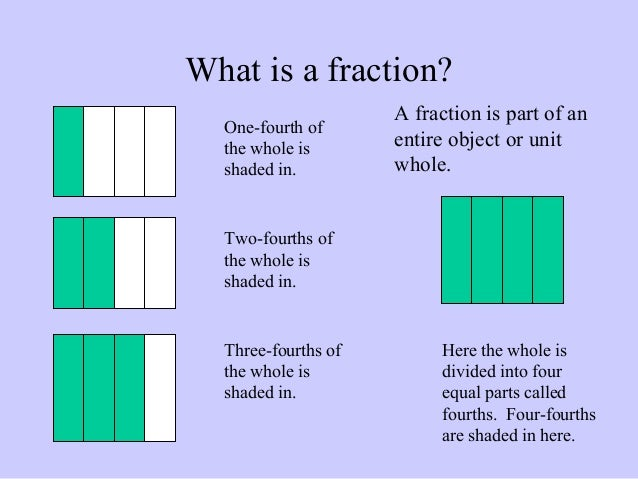 Interactive Fraction Wall Explore Fractions Percentages And Decimals furthermore Number Resources as well Multiplication basics additionally Moving Between Fractions And additionally Product 875149. on equivalent fractions to decimals