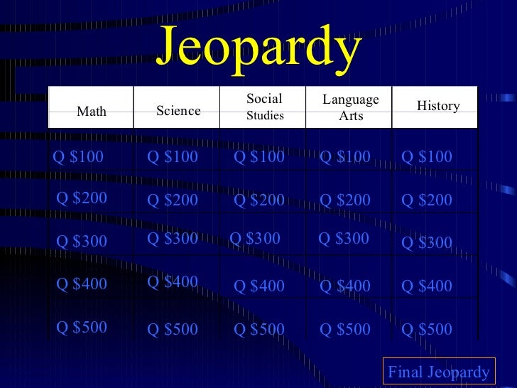 Jeopardy Math Science Social   Studies History Q $100 Q $200 Q $300 Q $400 Q $500 Q $100 Q $100 Q $100 Q $100 Q $200 Q $20...