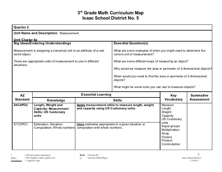Rd Grade Math Curriculum Map - Map of us customary system