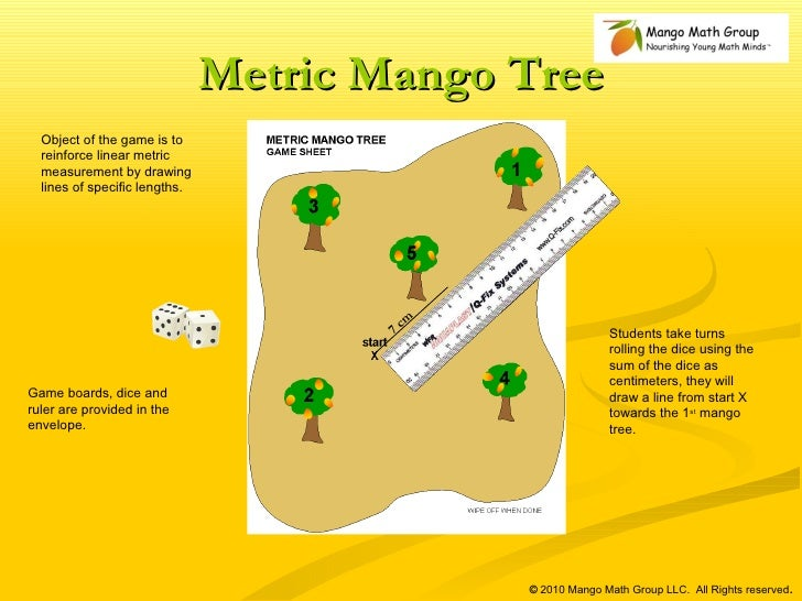 3rd Grade Math Activity: Metric Mango Tree (measurement; number sense)