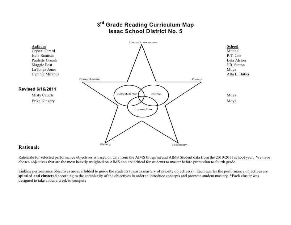 3rd Grade Reading Curriculum Map                                                     Isaac School District No. 5        Au...