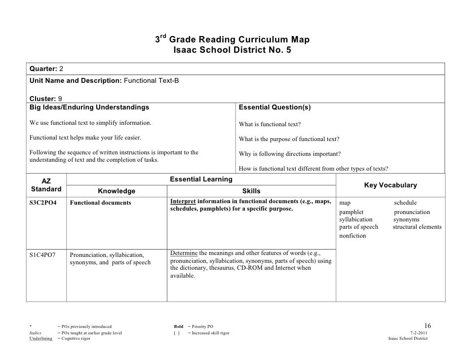 first grade reading spelling curriculum map 2012 gallery diagram writing sample ideas and guide construction manual for transmission lines rvpn Transmission Line Stringing Equipment