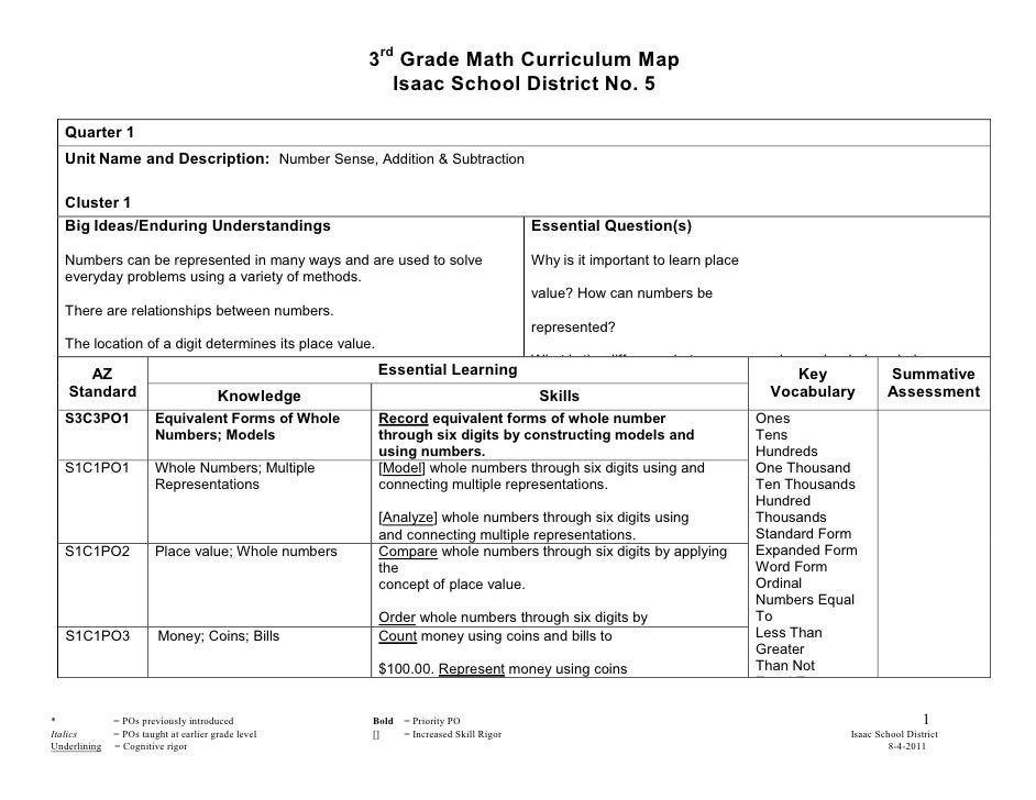 Third Grade Math Curriculum Map