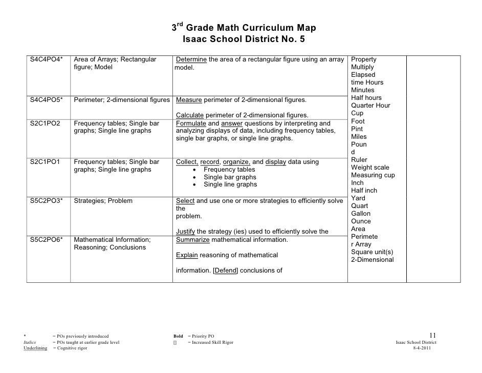 Third Grade Math Curriculum Map