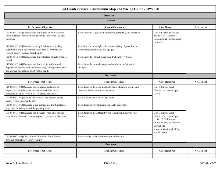Third Grade Science Curriculum Map