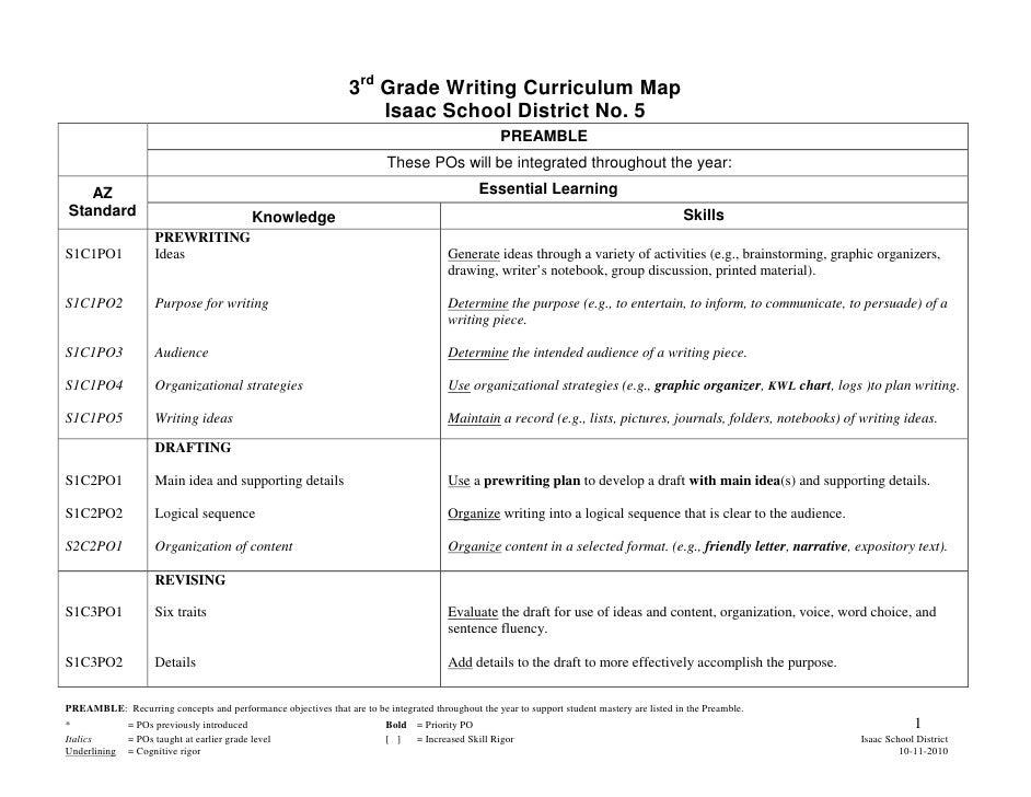 second grade essays Polk elementary doing what's best for kids 4651 polk st, dearborn heights, mi 48125 second grade info behavior plan behavior projects specials schedule.