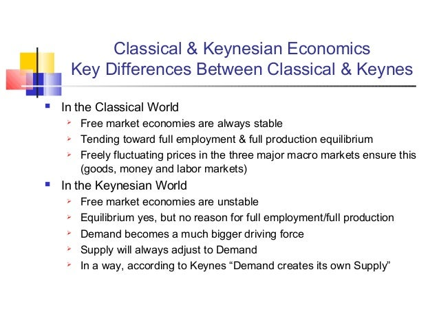 keynes theory and classical economy Classical economics refers to a body of work on  decline of the classical theory the classical economics of adam smith had  keynes was a student of.