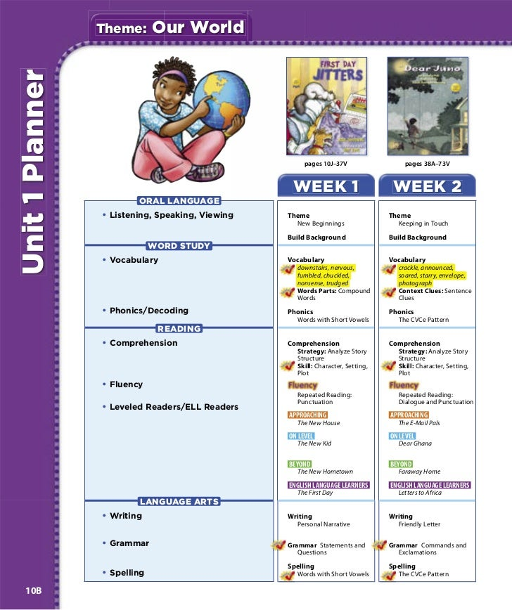 Theme:       Our WorldUnit 1 Planner                                                       pages 10J–37V                  ...