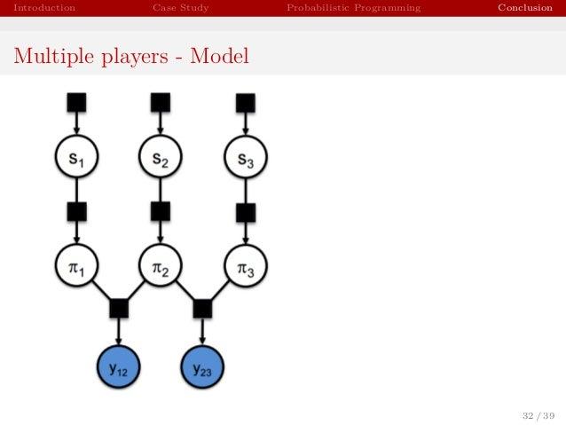 model based machine learning