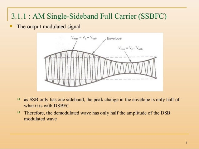 Lower single sideband