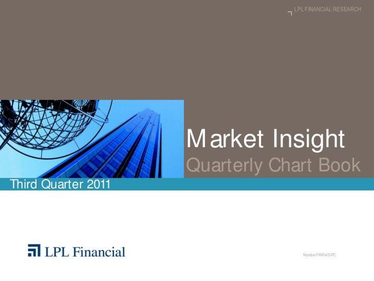 LPL FINANCIAL RESEARCH                     M arket Insight                     Quarterly Chart BookThird Quarter 2011     ...