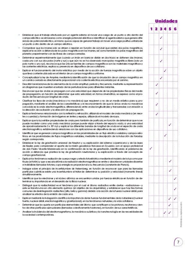Prohibidasureproducción 7 Unidades 1 2 3 4 5 6 • Establecer que el trabajo efectuado por un agente externo al mover una c...